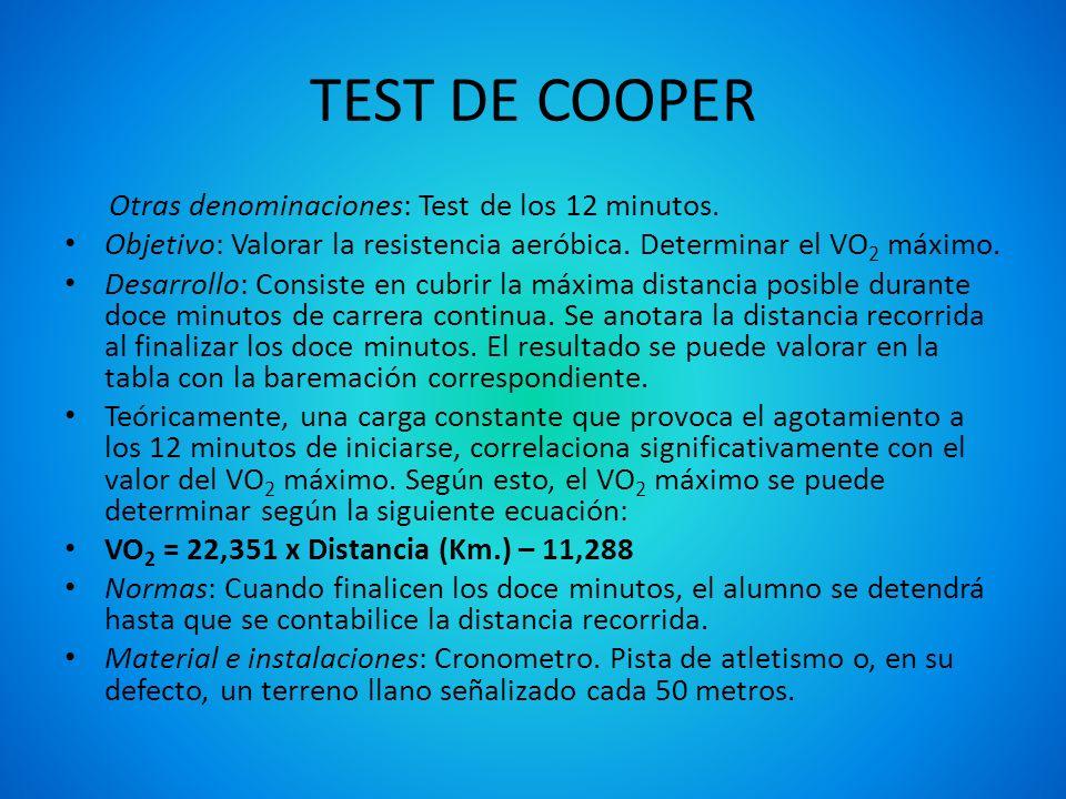TEST DE COOPER Otras denominaciones: Test de los 12 minutos.