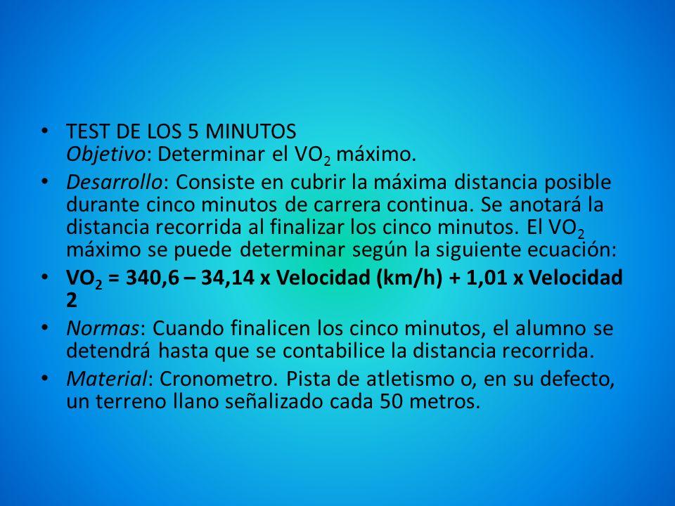 TEST DE LOS 5 MINUTOS Objetivo: Determinar el VO2 máximo.