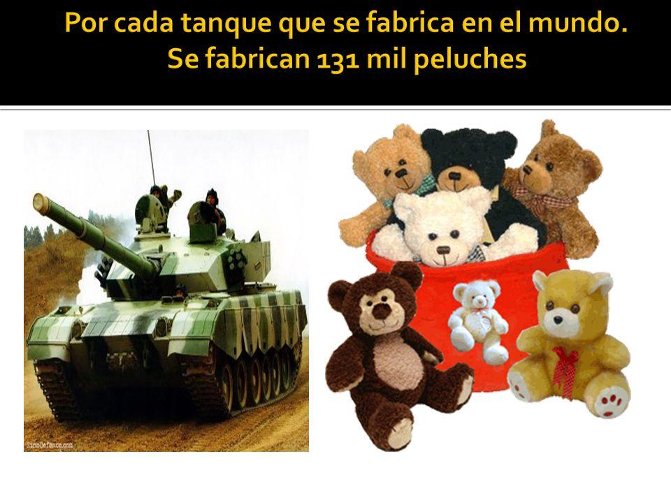 Por cada tanque que se fabrica en el mundo