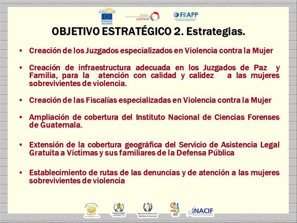 OBJETIVO ESTRATÉGICO 2. Estrategias.