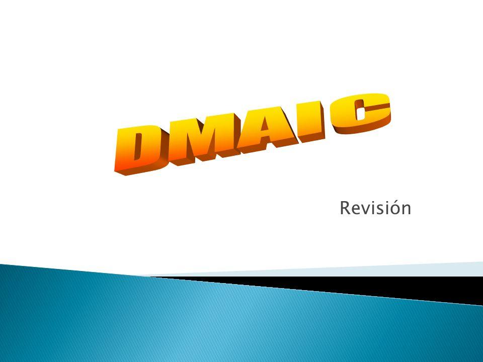 DMAIC Revisión