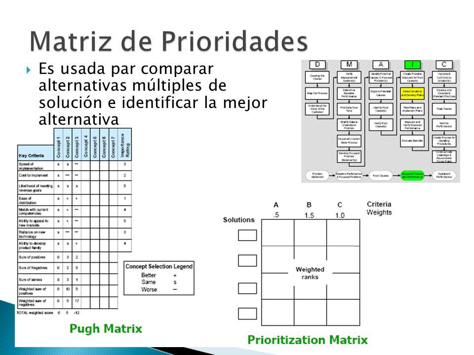 Matriz de Prioridades Es usada par comparar alternativas múltiples de solución e identificar la mejor alternativa.