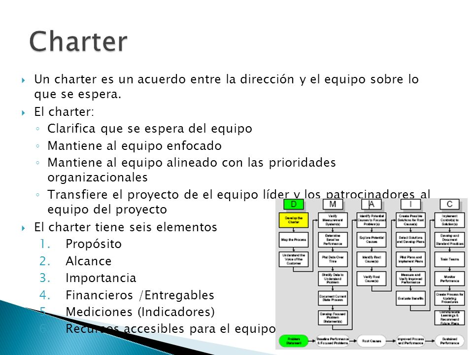 Charter Un charter es un acuerdo entre la dirección y el equipo sobre lo que se espera. El charter: