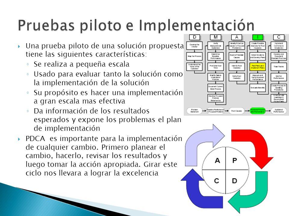 Pruebas piloto e Implementación