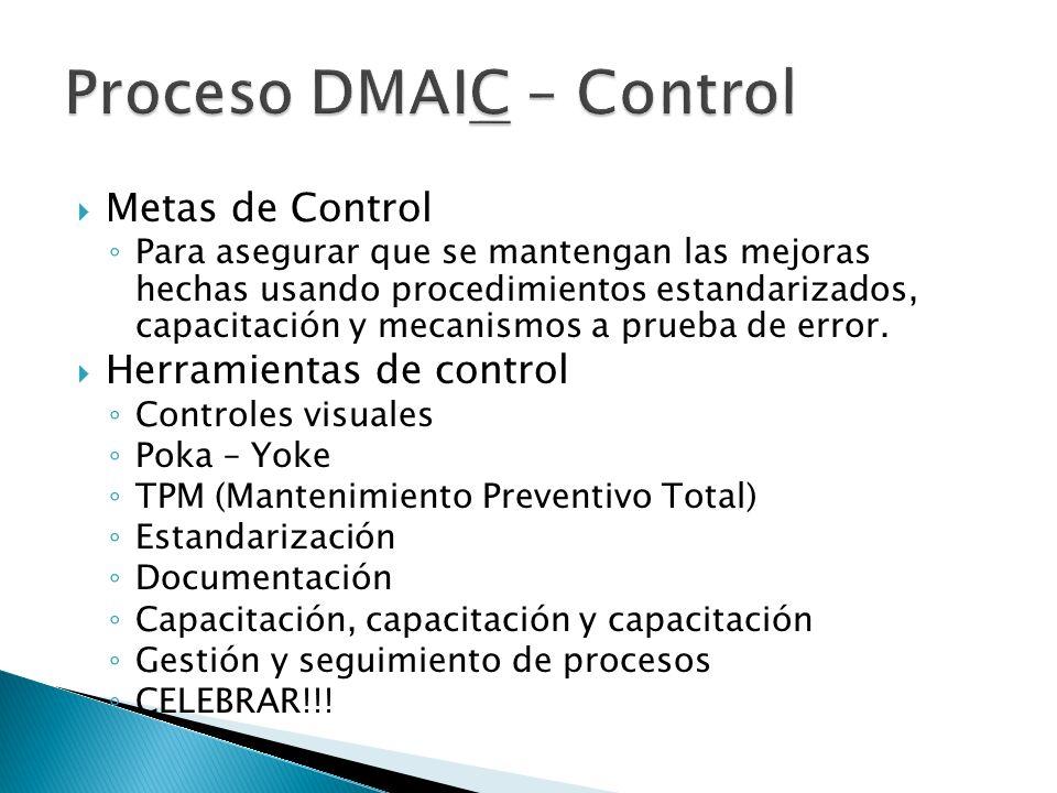 Proceso DMAIC – Control