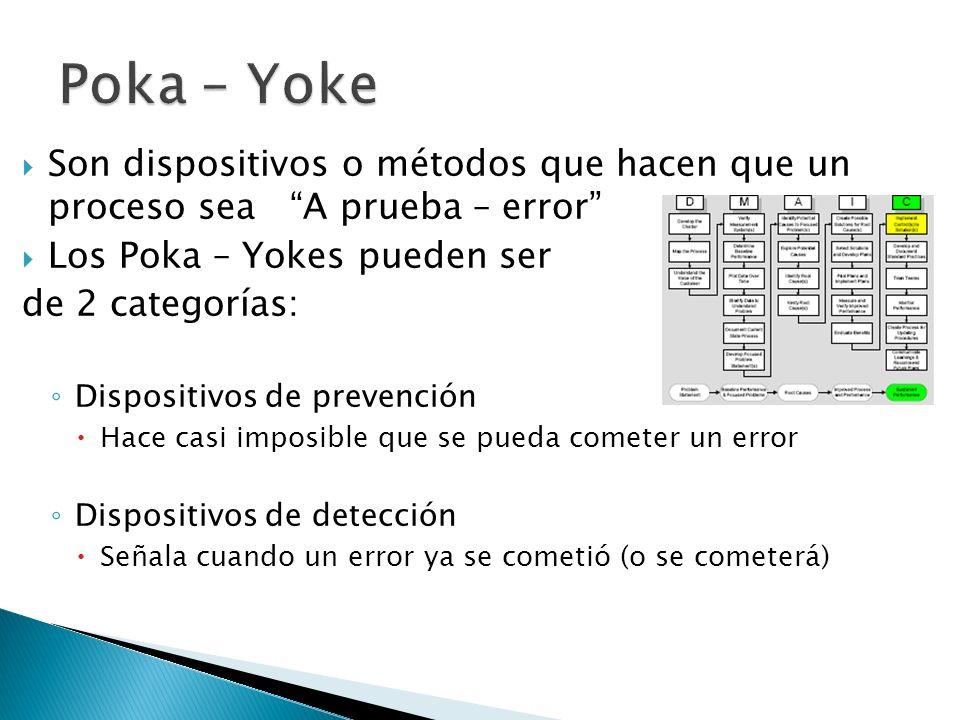 Poka – Yoke Son dispositivos o métodos que hacen que un proceso sea A prueba – error Los Poka – Yokes pueden ser.