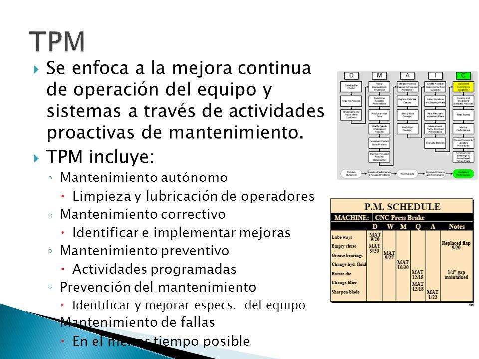TPM Se enfoca a la mejora continua de operación del equipo y sistemas a través de actividades proactivas de mantenimiento.