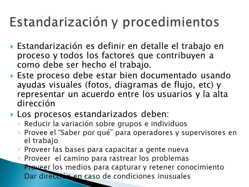 Estandarización y procedimientos