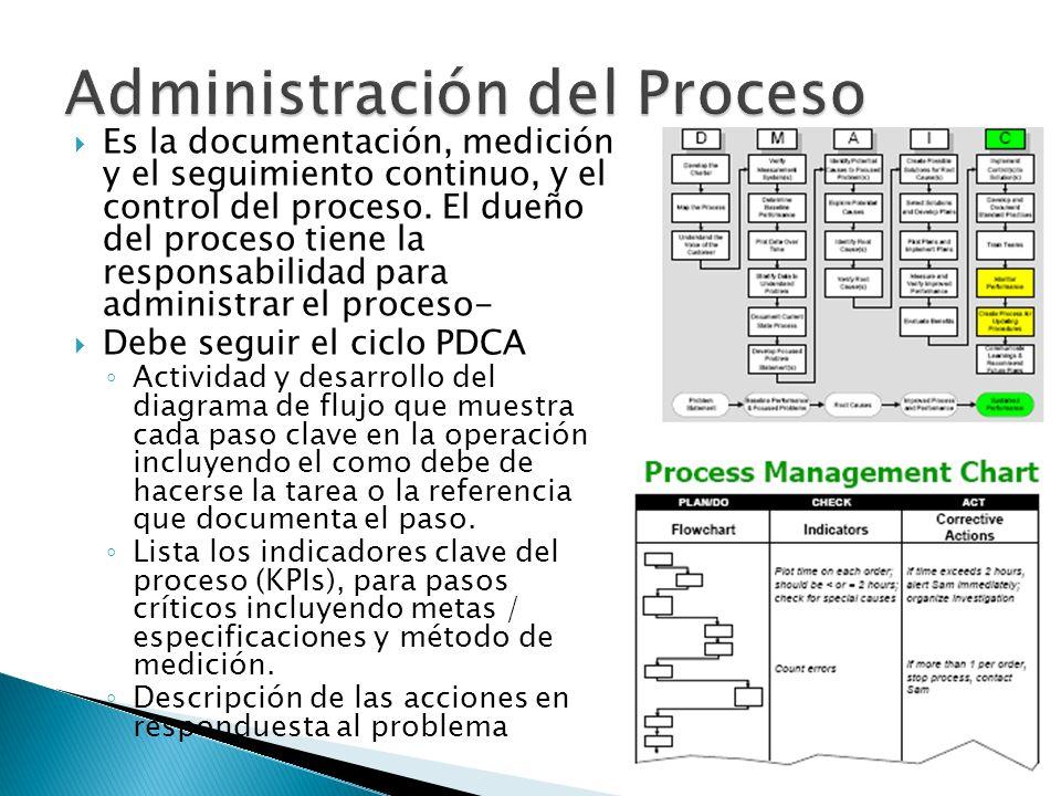 Administración del Proceso