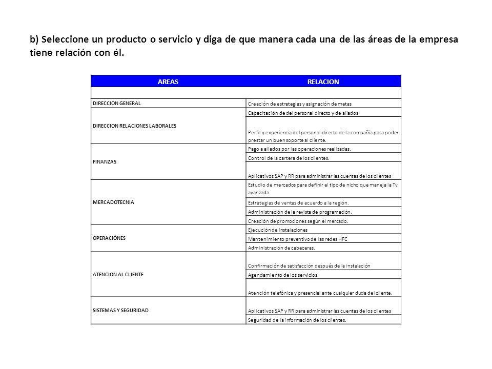b) Seleccione un producto o servicio y diga de que manera cada una de las áreas de la empresa tiene relación con él.