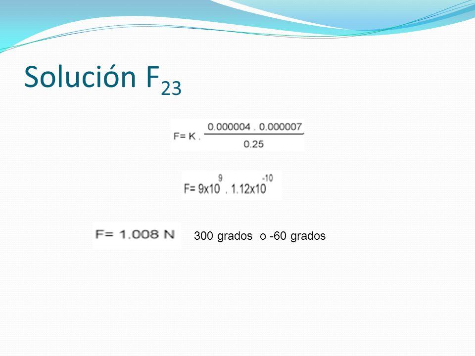 Solución F23 300 grados o -60 grados