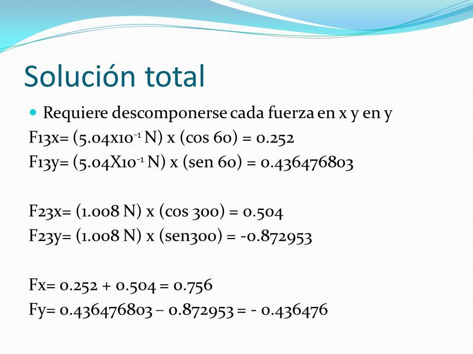 Solución total Requiere descomponerse cada fuerza en x y en y