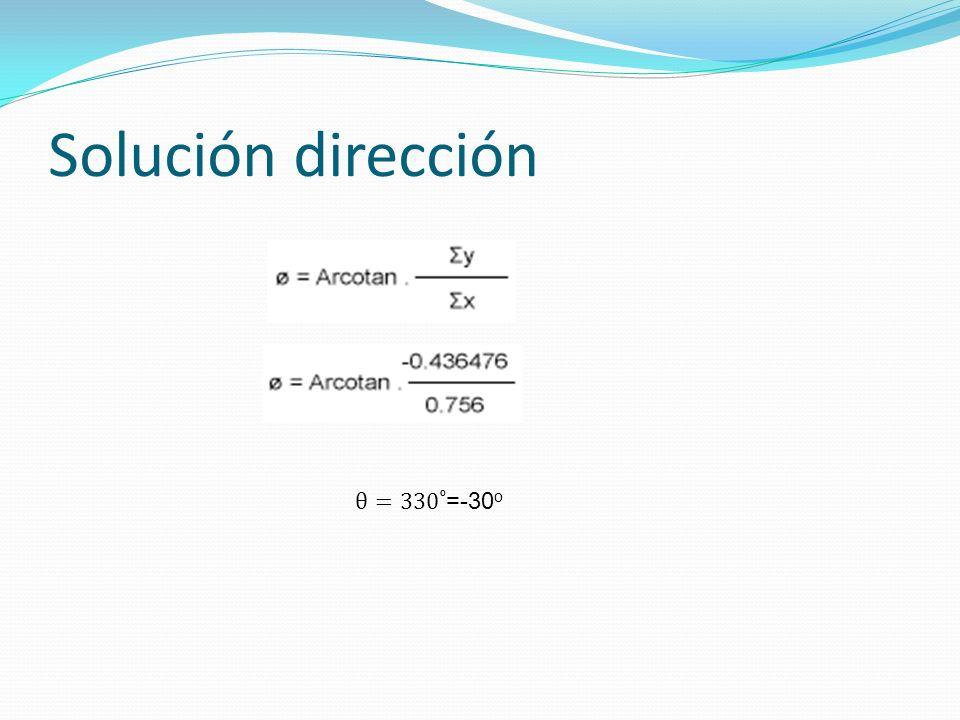 Solución dirección θ=330º=-30o