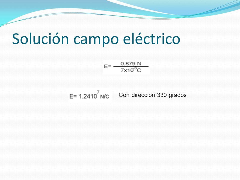 Solución campo eléctrico