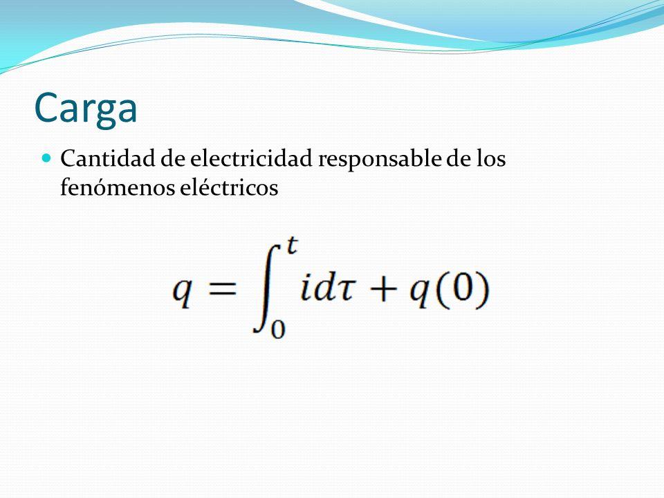 Carga Cantidad de electricidad responsable de los fenómenos eléctricos