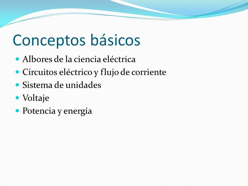 Conceptos básicos Albores de la ciencia eléctrica