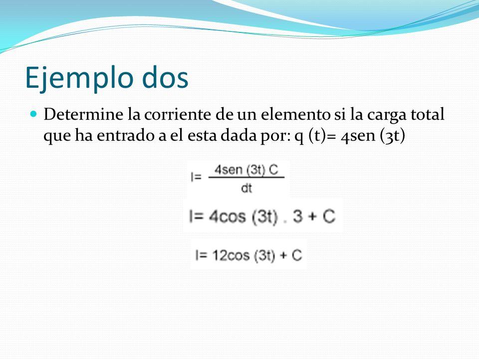Ejemplo dos Determine la corriente de un elemento si la carga total que ha entrado a el esta dada por: q (t)= 4sen (3t)