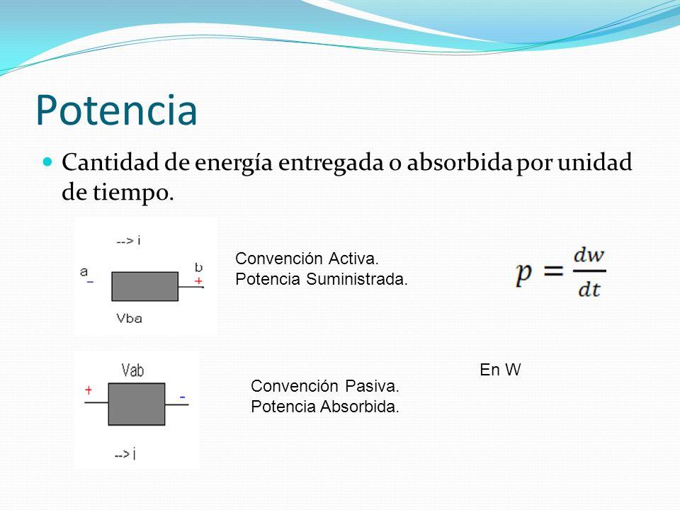 Potencia Cantidad de energía entregada o absorbida por unidad de tiempo. Convención Activa. Potencia Suministrada.