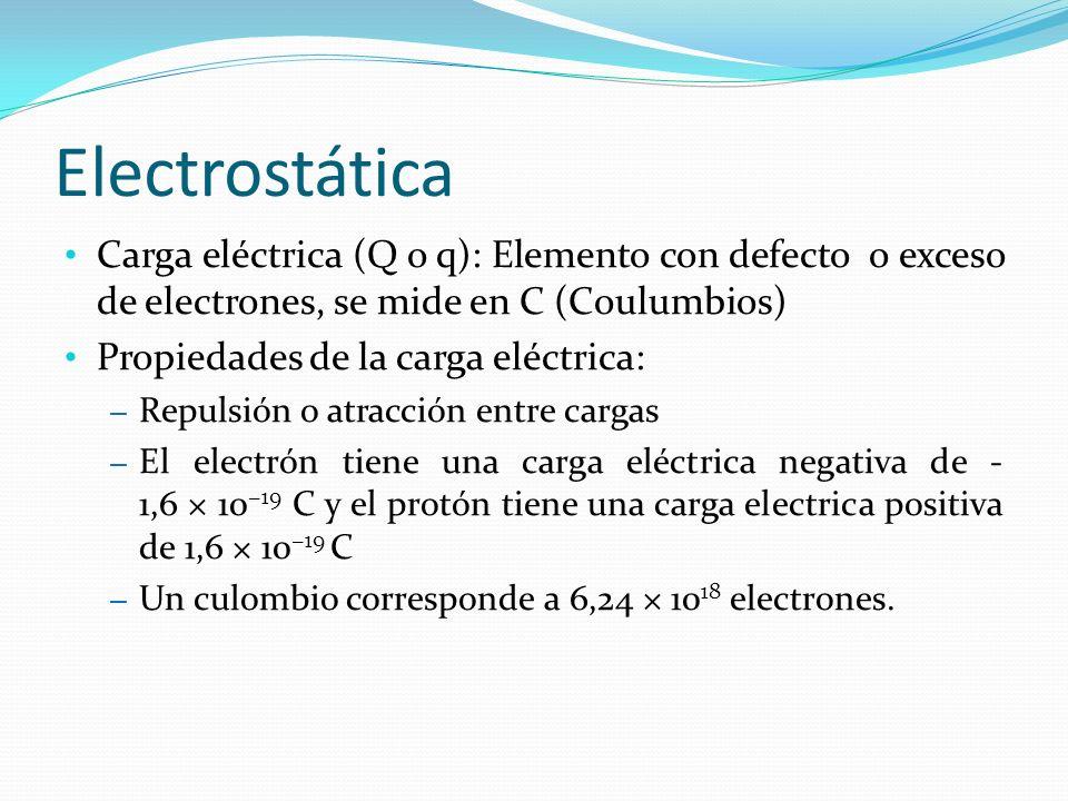 Electrostática Carga eléctrica (Q o q): Elemento con defecto o exceso de electrones, se mide en C (Coulumbios)