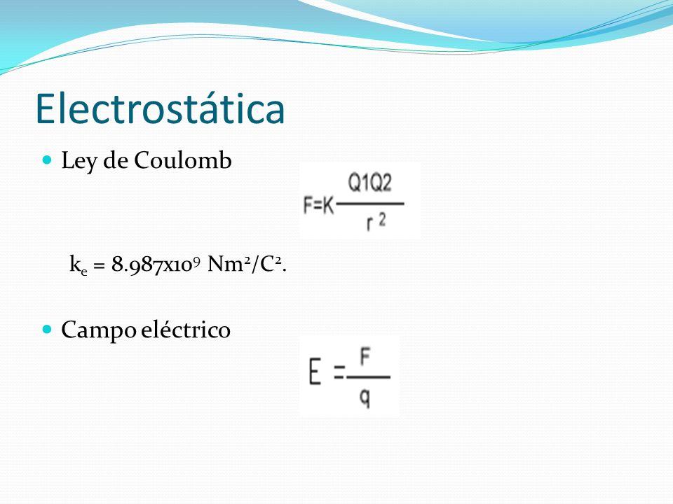 Electrostática Ley de Coulomb ke = 8.987x109 Nm2/C2. Campo eléctrico