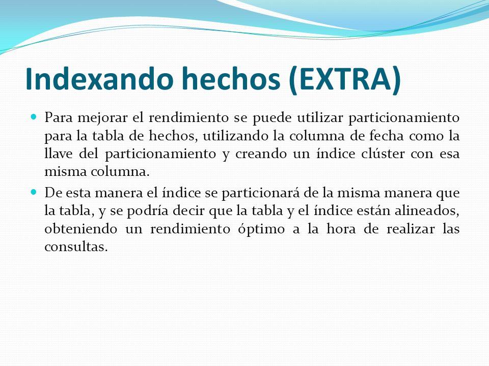Indexando hechos (EXTRA)