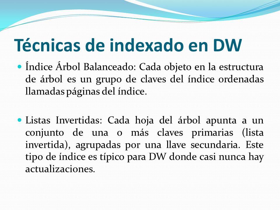 Técnicas de indexado en DW