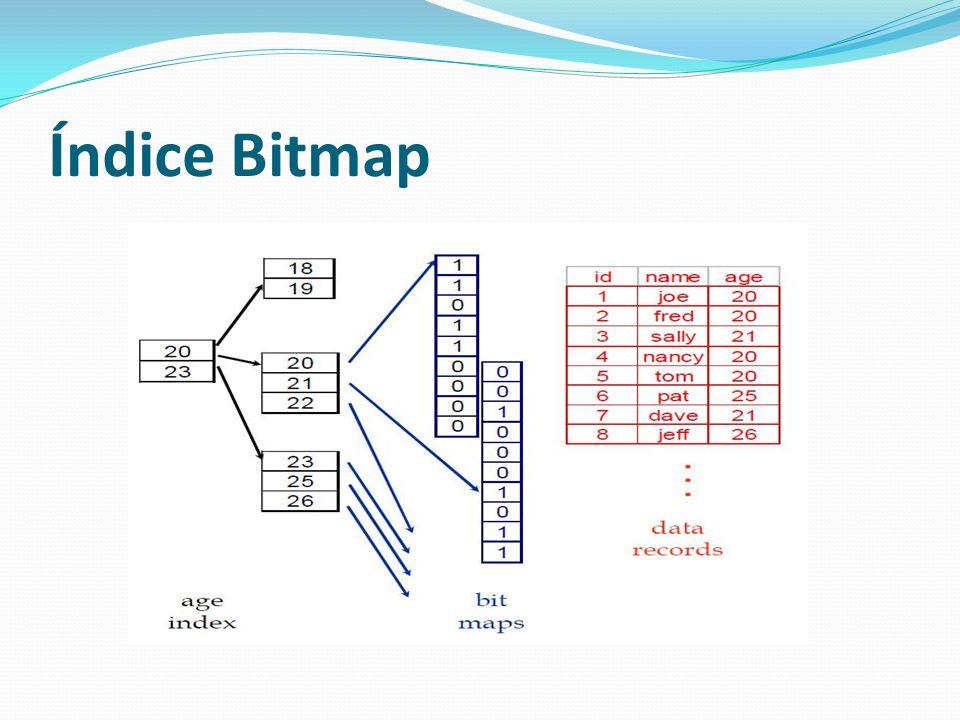 Índice Bitmap