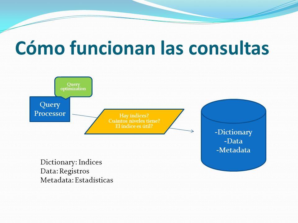 Cómo funcionan las consultas