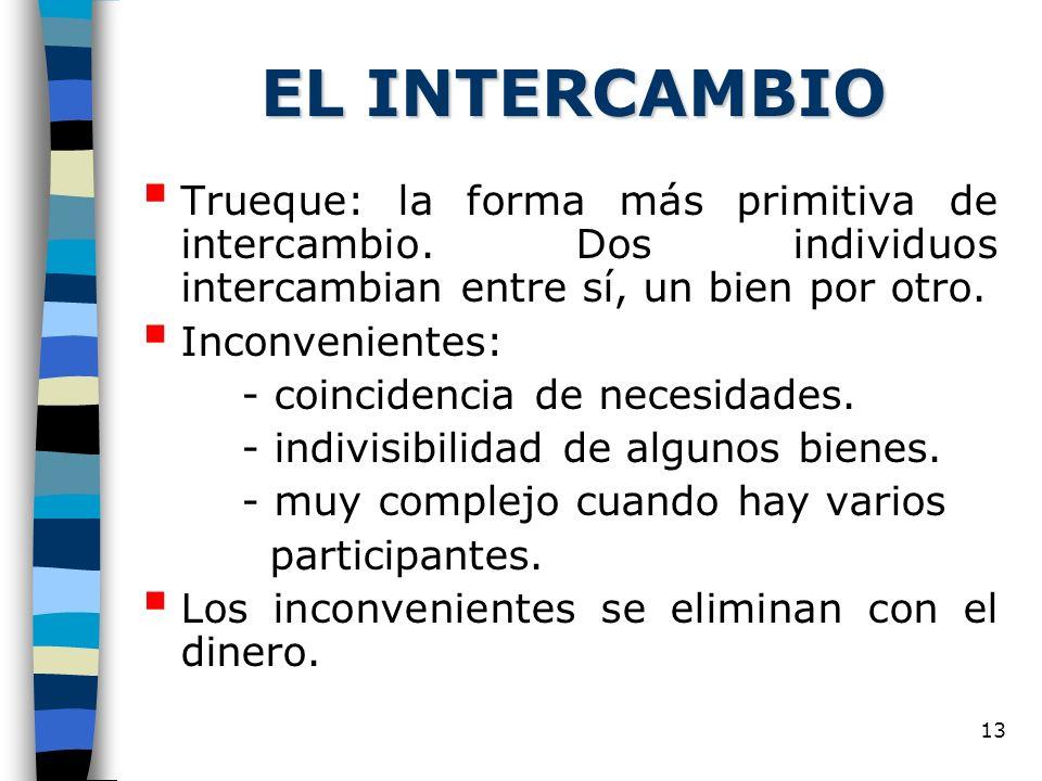 EL INTERCAMBIO Trueque: la forma más primitiva de intercambio. Dos individuos intercambian entre sí, un bien por otro.