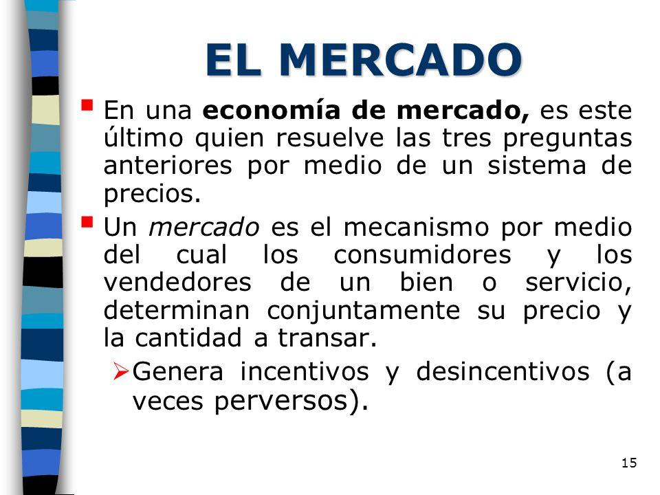EL MERCADO En una economía de mercado, es este último quien resuelve las tres preguntas anteriores por medio de un sistema de precios.