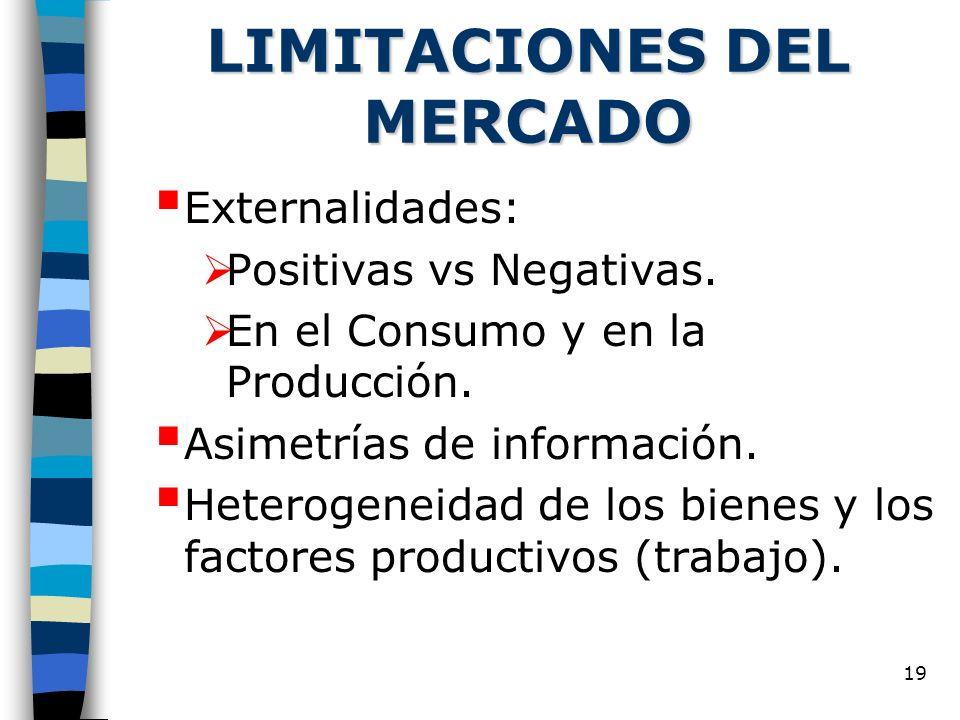 LIMITACIONES DEL MERCADO
