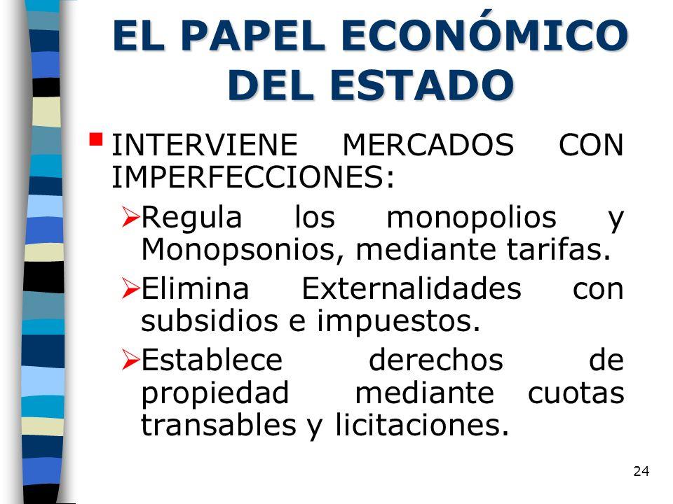 EL PAPEL ECONÓMICO DEL ESTADO