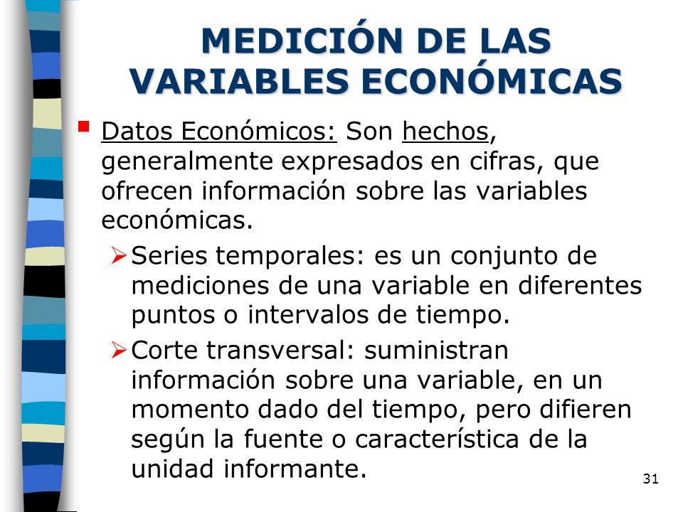 MEDICIÓN DE LAS VARIABLES ECONÓMICAS
