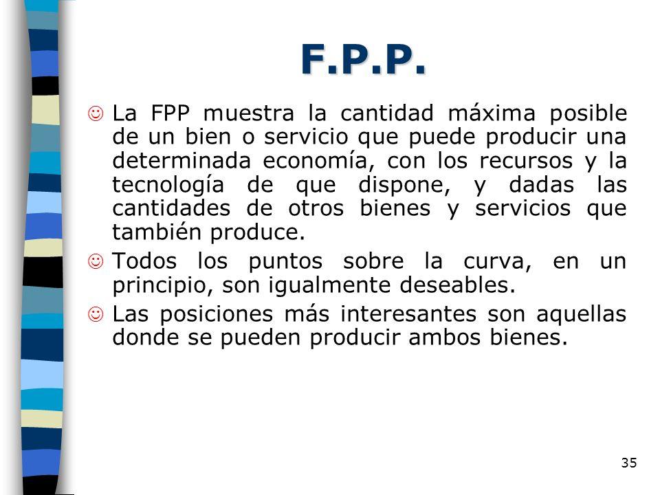 F.P.P.