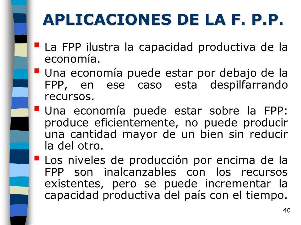 APLICACIONES DE LA F. P.P. La FPP ilustra la capacidad productiva de la economía.