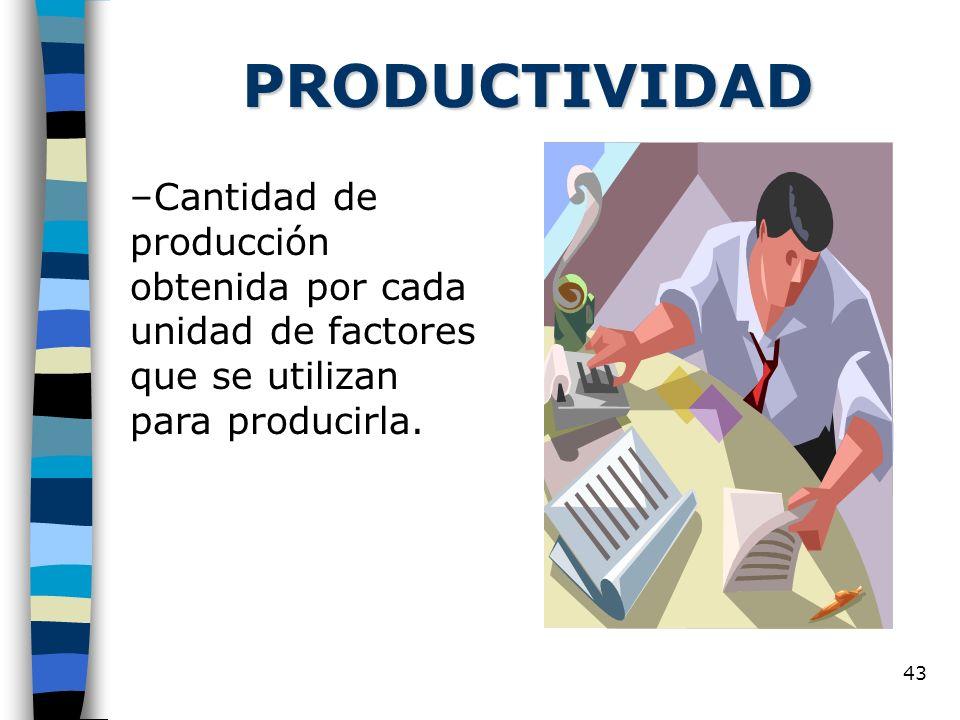 PRODUCTIVIDAD Cantidad de producción obtenida por cada unidad de factores que se utilizan para producirla.