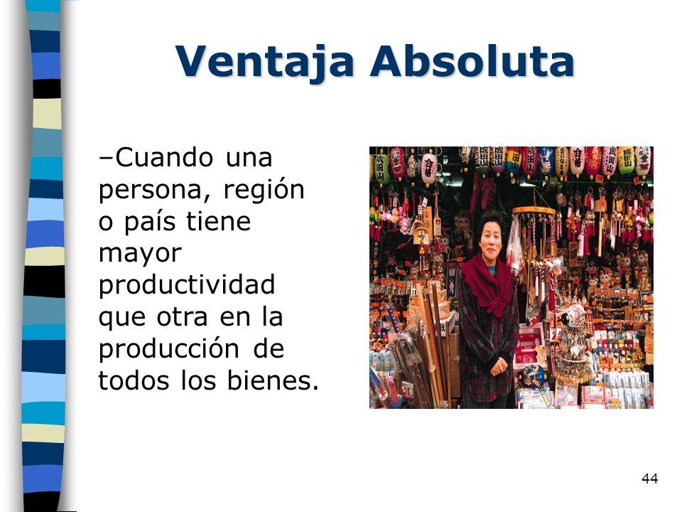 Ventaja Absoluta Cuando una persona, región o país tiene mayor productividad que otra en la producción de todos los bienes.