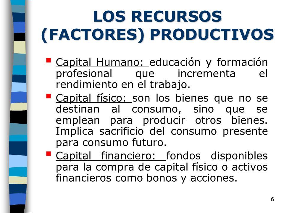 LOS RECURSOS (FACTORES) PRODUCTIVOS