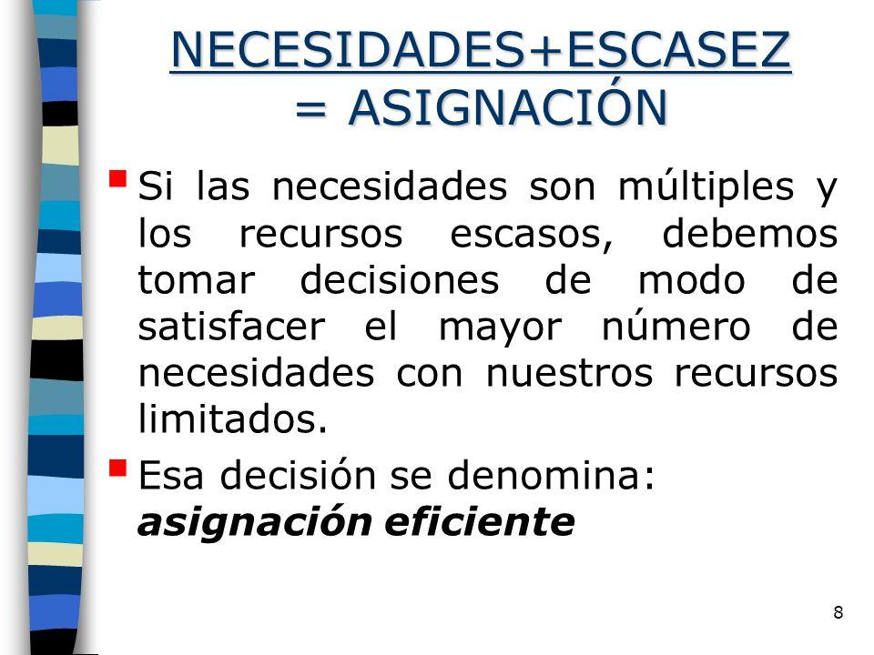 NECESIDADES+ESCASEZ = ASIGNACIÓN