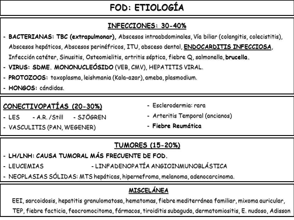 FOD: ETIOLOGÍA INFECCIONES: 30-40% CONECTIVOPATÍAS (20-30%)