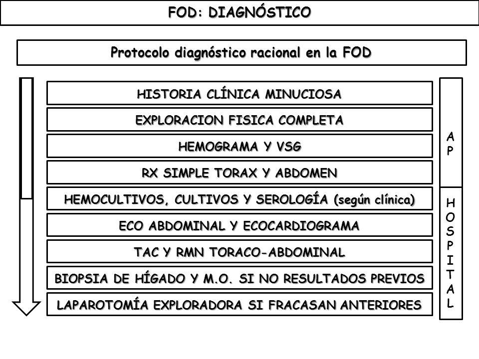 FOD: DIAGNÓSTICO Protocolo diagnóstico racional en la FOD