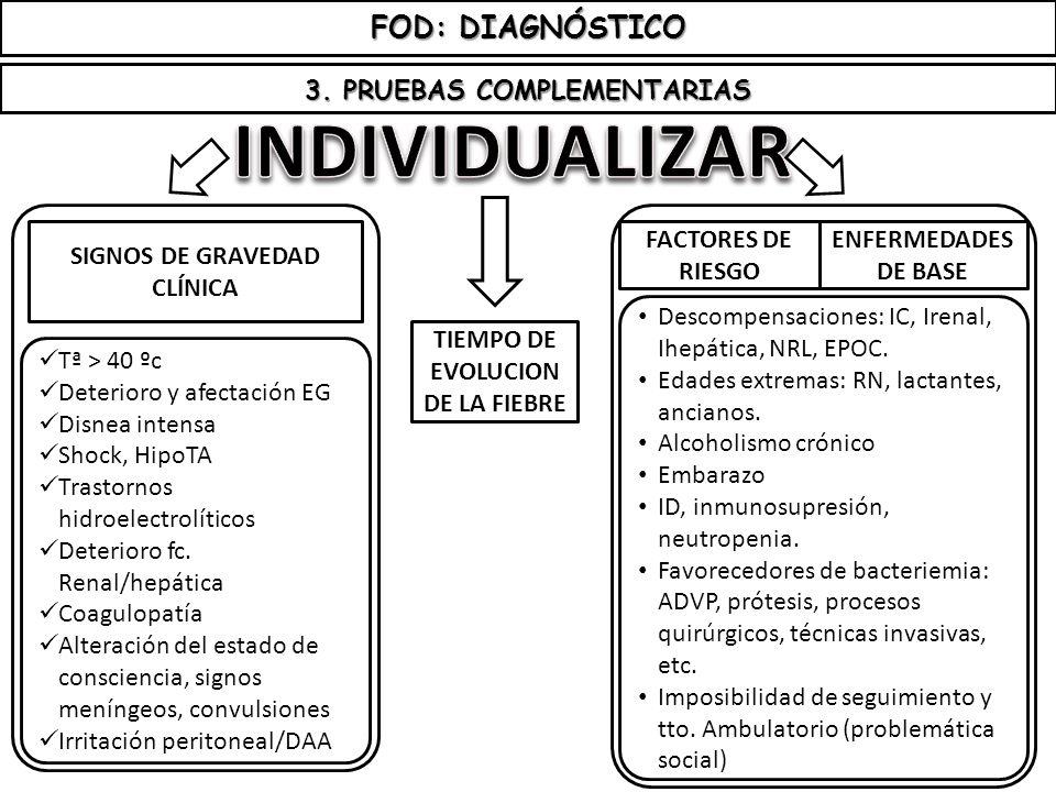INDIVIDUALIZAR FOD: DIAGNÓSTICO 3. PRUEBAS COMPLEMENTARIAS