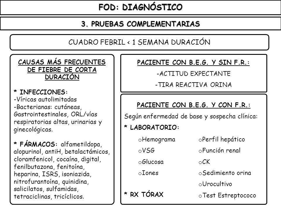 FOD: DIAGNÓSTICO 3. PRUEBAS COMPLEMENTARIAS