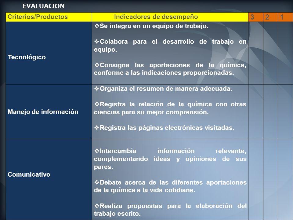 EVALUACION 3 2 1 Criterios/Productos Indicadores de desempeño
