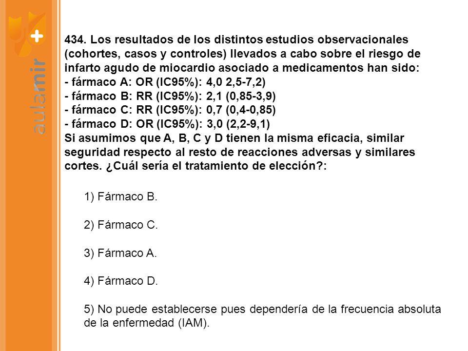 434. Los resultados de los distintos estudios observacionales (cohortes, casos y controles) llevados a cabo sobre el riesgo de infarto agudo de miocardio asociado a medicamentos han sido: - fármaco A: OR (IC95%): 4,0 2,5-7,2) - fármaco B: RR (IC95%): 2,1 (0,85-3,9) - fármaco C: RR (IC95%): 0,7 (0,4-0,85) - fármaco D: OR (IC95%): 3,0 (2,2-9,1) Si asumimos que A, B, C y D tienen la misma eficacia, similar seguridad respecto al resto de reacciones adversas y similares cortes. ¿Cuál sería el tratamiento de elección :