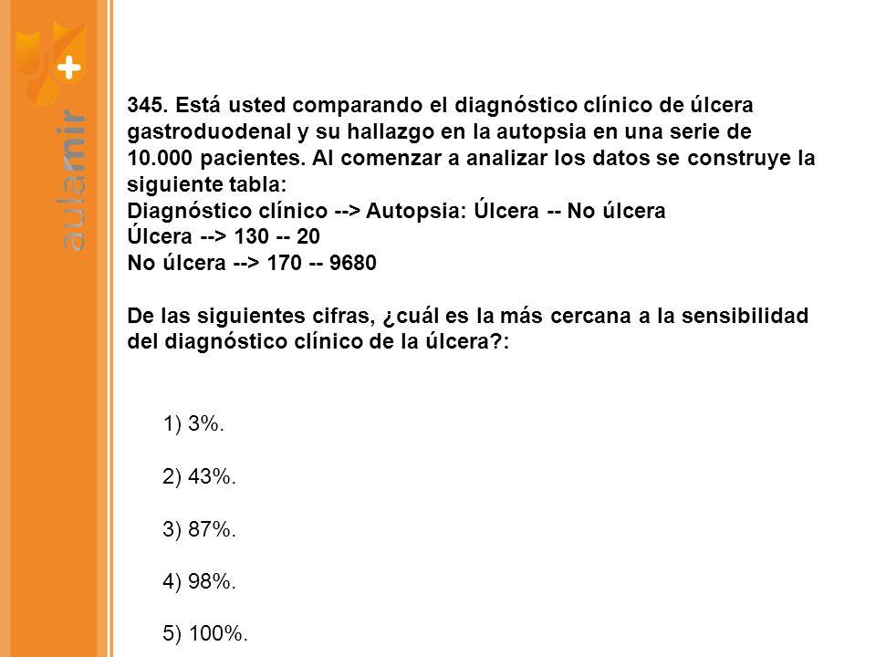 345. Está usted comparando el diagnóstico clínico de úlcera gastroduodenal y su hallazgo en la autopsia en una serie de 10.000 pacientes. Al comenzar a analizar los datos se construye la siguiente tabla: Diagnóstico clínico --> Autopsia: Úlcera -- No úlcera Úlcera --> 130 -- 20 No úlcera --> 170 -- 9680 De las siguientes cifras, ¿cuál es la más cercana a la sensibilidad del diagnóstico clínico de la úlcera :