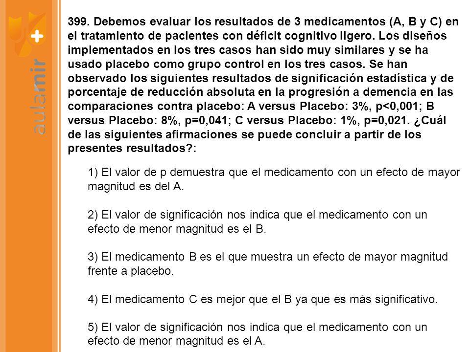 399. Debemos evaluar los resultados de 3 medicamentos (A, B y C) en el tratamiento de pacientes con déficit cognitivo ligero. Los diseños implementados en los tres casos han sido muy similares y se ha usado placebo como grupo control en los tres casos. Se han observado los siguientes resultados de significación estadística y de porcentaje de reducción absoluta en la progresión a demencia en las comparaciones contra placebo: A versus Placebo: 3%, p<0,001; B versus Placebo: 8%, p=0,041; C versus Placebo: 1%, p=0,021. ¿Cuál de las siguientes afirmaciones se puede concluir a partir de los presentes resultados :