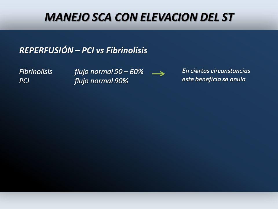 MANEJO SCA CON ELEVACION DEL ST