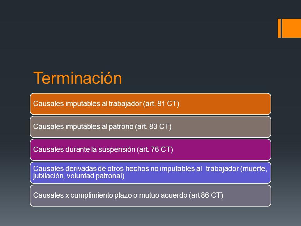Terminación Causales imputables al trabajador (art. 81 CT)