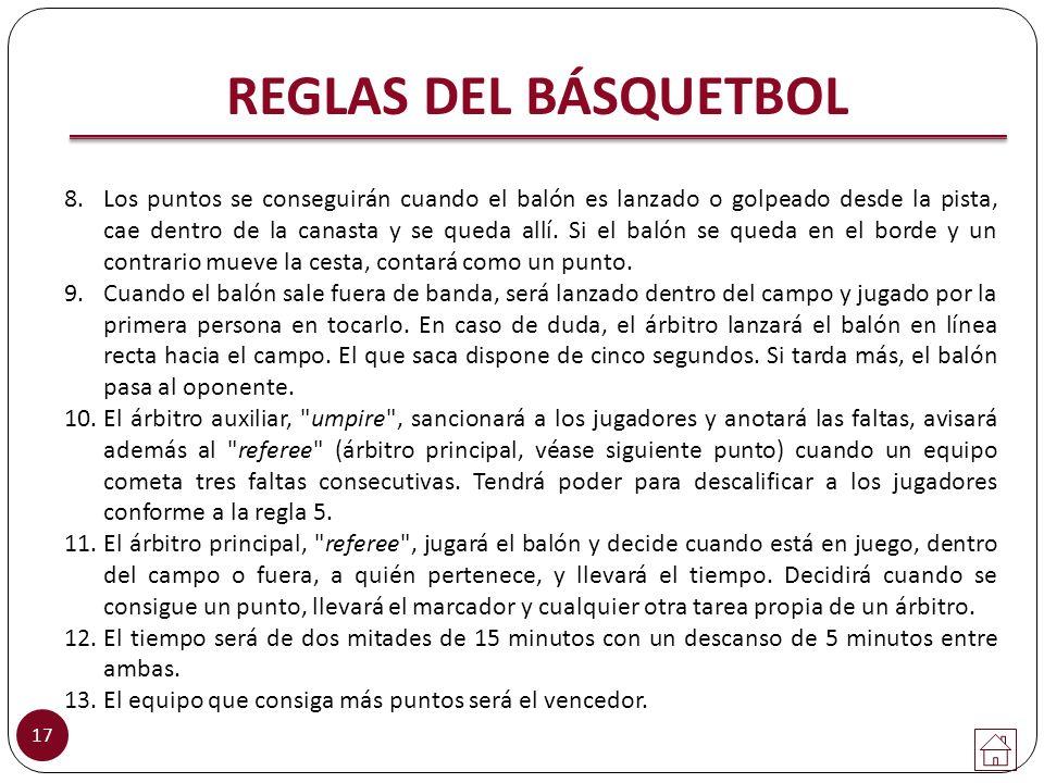 REGLAS DEL BÁSQUETBOL